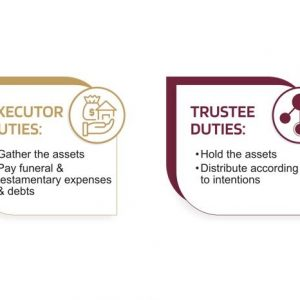 Feature image for Role of Executors and Trustee Part 1